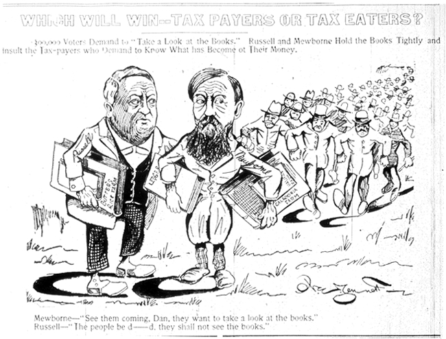 http://www2.lib.unc.edu/ncc/1898/sources/cartoons/images/0814.jpg