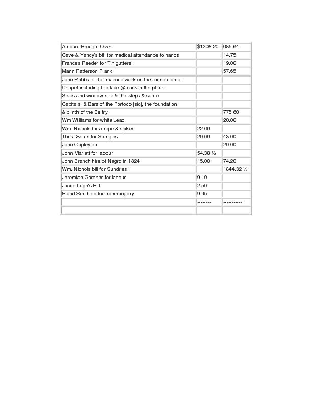 1sep1826_disbursements_WmNichols2.pdf