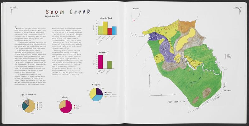 Maya Atlas: the Struggle to Preserve Maya Land in Southern Belize