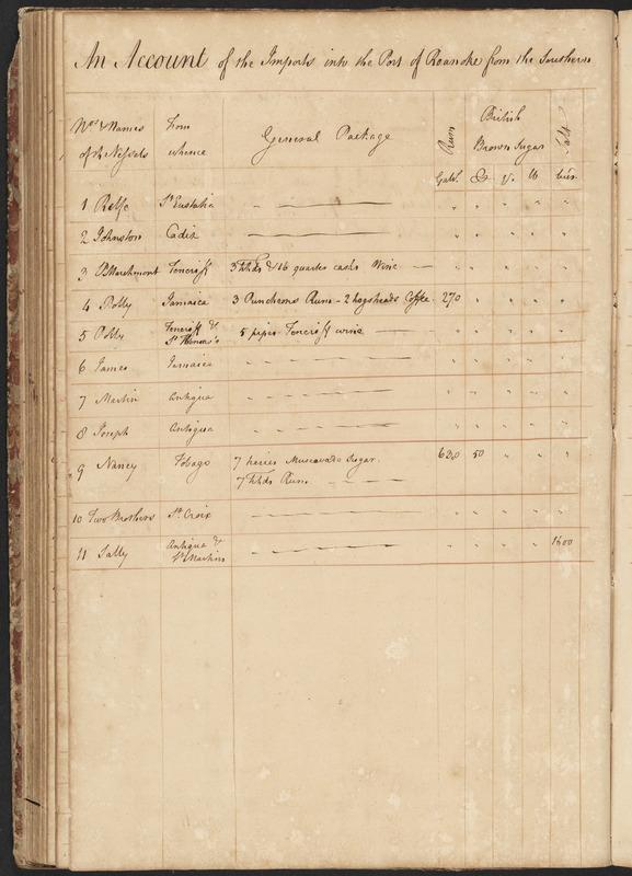 Volume 1: Port of Roanoke records