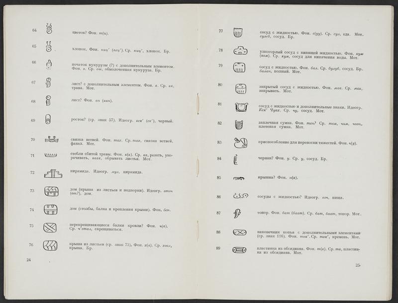 Sistema pisʹma drevnich mă︠i︡ia = La escritura de los antiguos Mayas