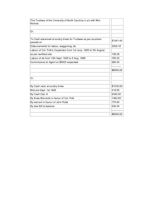 1sep1826_disbursements_WmNichols3.pdf