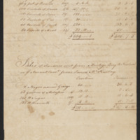 Accounts of the schooner, Betsy