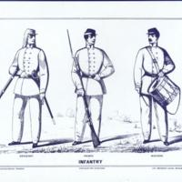 Infantry Uniforms, War Department