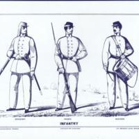 http://www2.lib.unc.edu/mss/exhibits/patriotism/Images/Large/InfantryUniforms.jpg