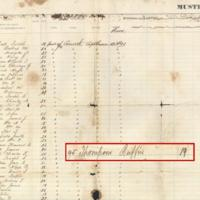 Muster Roll, 18th Mississippi Infantry Regiment, Hinds County, Miss.